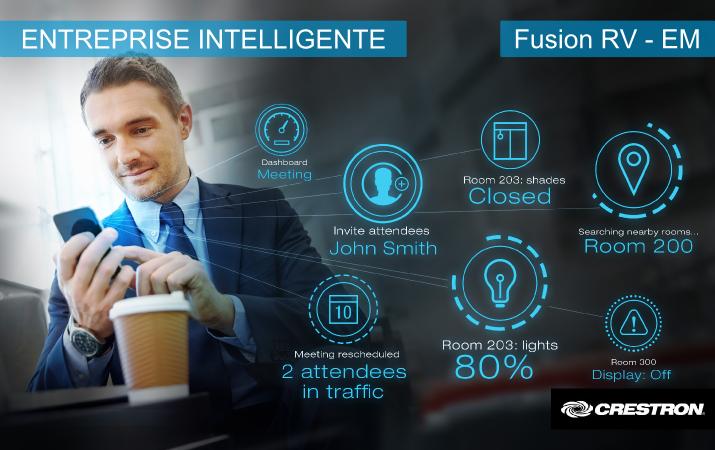 Crestron - Entreprise Intelligente - Fusion RV - Fusion RM